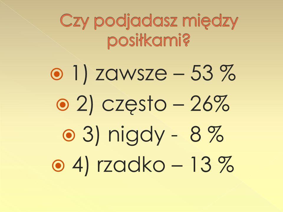 1) zawsze – 53 % 2) często – 26% 3) nigdy - 8 % 4) rzadko – 13 %