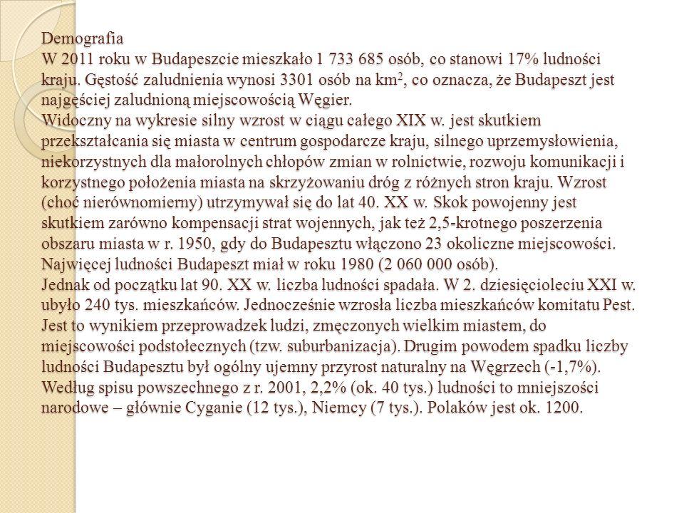 Demografia W 2011 roku w Budapeszcie mieszkało 1 733 685 osób, co stanowi 17% ludności kraju. Gęstość zaludnienia wynosi 3301 osób na km 2, co oznacza