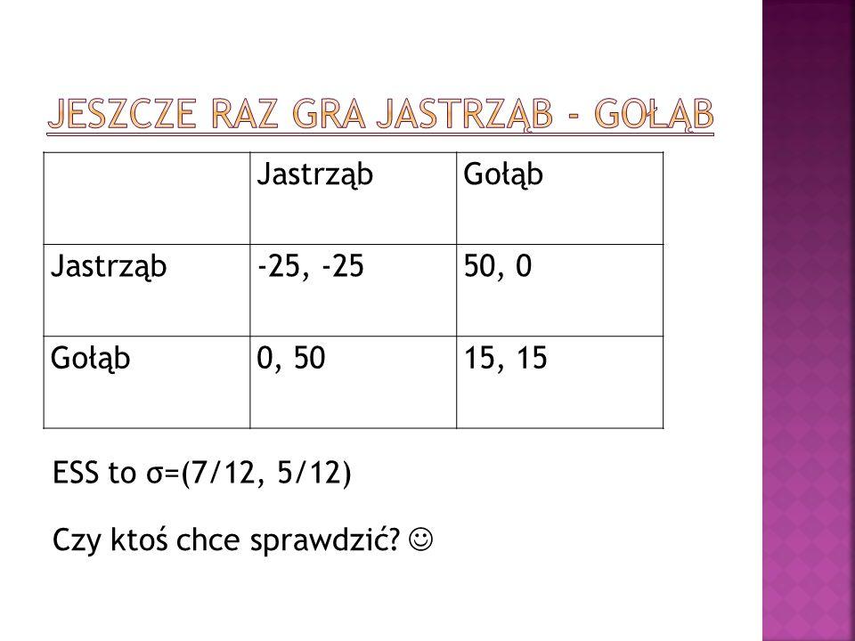 ESS to σ=(7/12, 5/12) JastrząbGołąb Jastrząb-25, -2550, 0 Gołąb0, 5015, 15 Czy ktoś chce sprawdzić?
