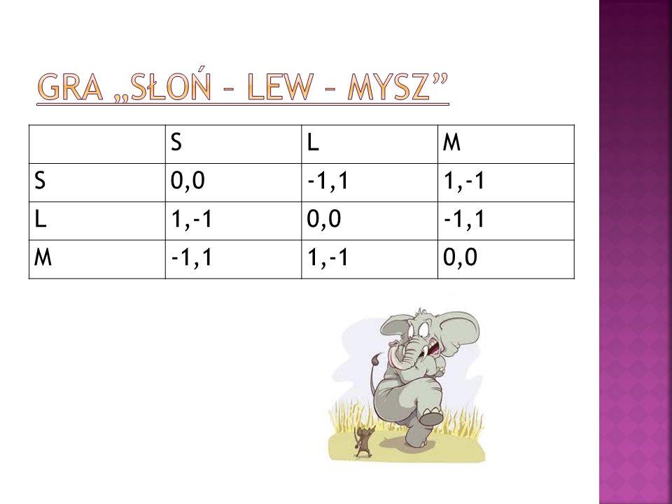 SLM S0,0-1,11,-1 L 0,0-1,1 M 1,-10,0