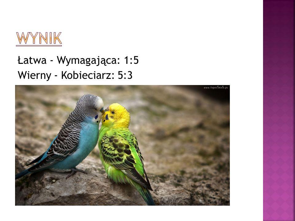 Łatwa - Wymagająca: 1:5 Wierny - Kobieciarz: 5:3