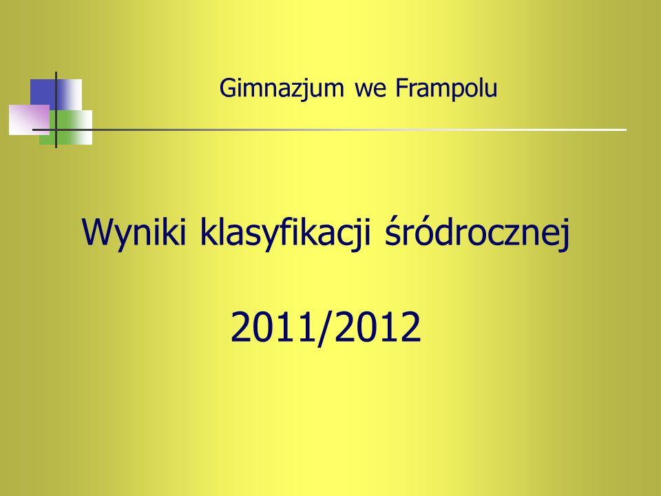 Wyniki klasyfikacji śródrocznej 2011/2012 Gimnazjum we Frampolu