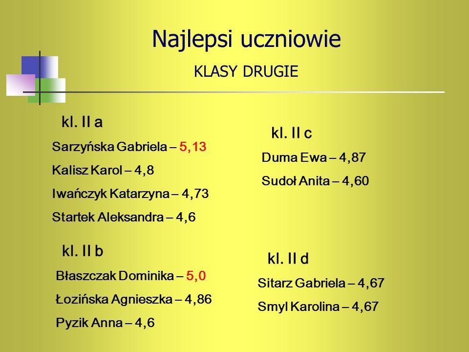 kl.III d Dziwura Agnieszka – 4,87 Pająk Anna – 4,67 Najlepsi uczniowie KLASY TRZECIE kl.