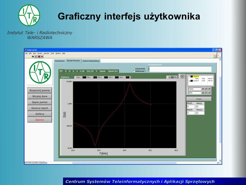Instytut Tele- i Radiotechniczny WARSZAWA Graficzny interfejs użytkownika