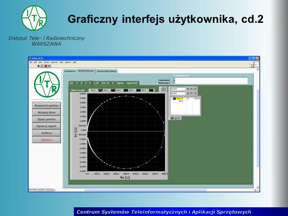 Instytut Tele- i Radiotechniczny WARSZAWA Graficzny interfejs użytkownika, cd.2