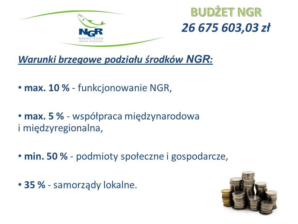 Warunki brzegowe podziału środków NGR : max. 10 % - funkcjonowanie NGR, max.