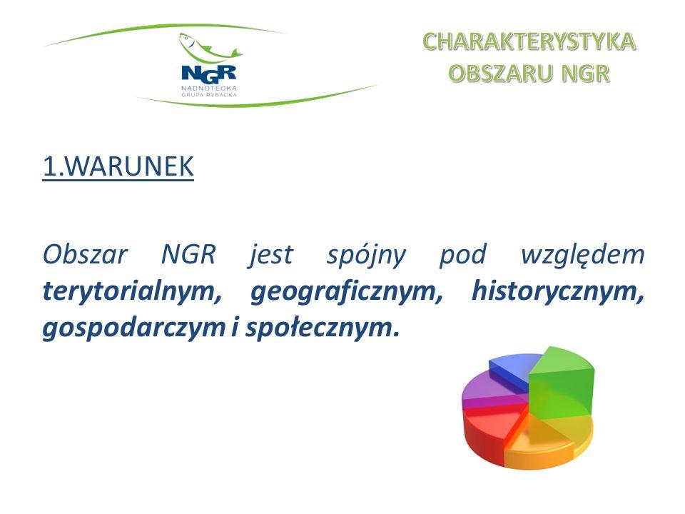 1.WARUNEK Obszar NGR jest spójny pod względem terytorialnym, geograficznym, historycznym, gospodarczym i społecznym.