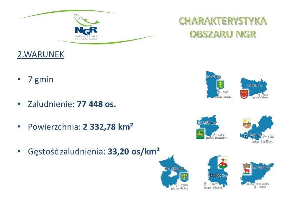 3.WARUNEK Na obszarze NGR prowadzona jest tradycyjna działalność związana z sektorem rybackim oraz z sektorem tym związana jest znaczna część ludności: łączna ilość podmiotów, domowników oraz pracowników związanych z sektorem rybackim na koniec 2008 r.: 129 osób, wskaźnik rybackości na koniec 2008 r.