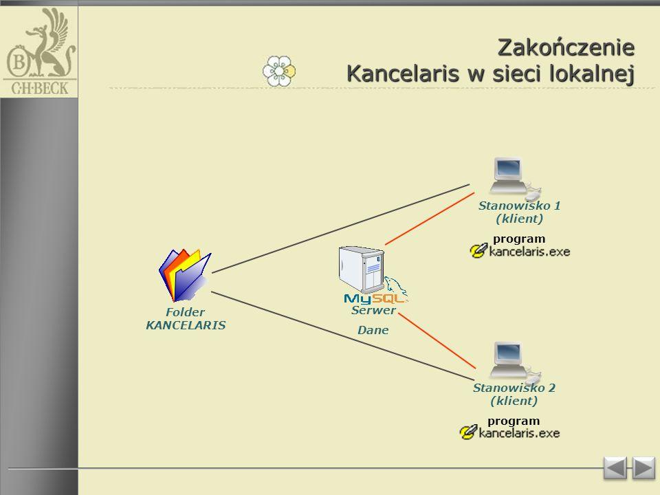 Zakończenie Kancelaris w sieci lokalnej Folder KANCELARIS Stanowisko 1 (klient) program Stanowisko 2 (klient) program Serwer Dane