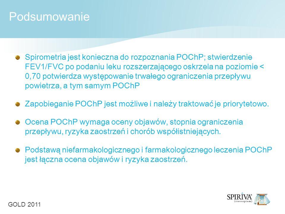 Spirometria jest konieczna do rozpoznania POChP; stwierdzenie FEV1/FVC po podaniu leku rozszerzającego oskrzela na poziomie < 0,70 potwierdza występowanie trwałego ograniczenia przepływu powietrza, a tym samym POChP Zapobieganie POChP jest możliwe i należy traktować je priorytetowo.
