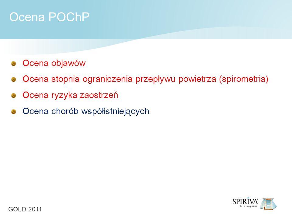 Ocena objawów Ocena stopnia ograniczenia przepływu powietrza (spirometria) Ocena ryzyka zaostrzeń Ocena chorób współistniejących Ocena POChP GOLD 2011