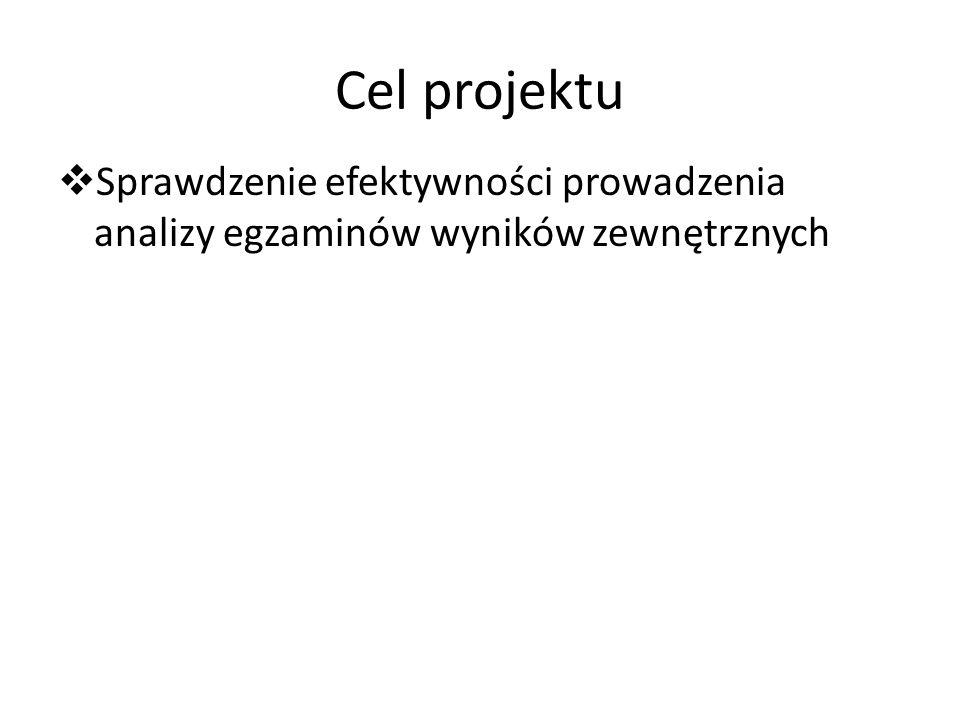 Cel projektu Sprawdzenie efektywności prowadzenia analizy egzaminów wyników zewnętrznych