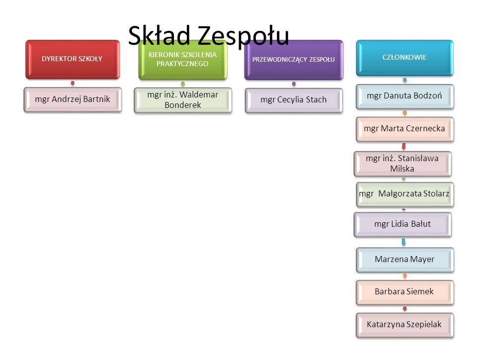 Skład Zespołu DYREKTOR SZKOŁY mgr Andrzej Bartnik KIERONIK SZKOLENIA PRAKTYCZNEGO mgr inż.