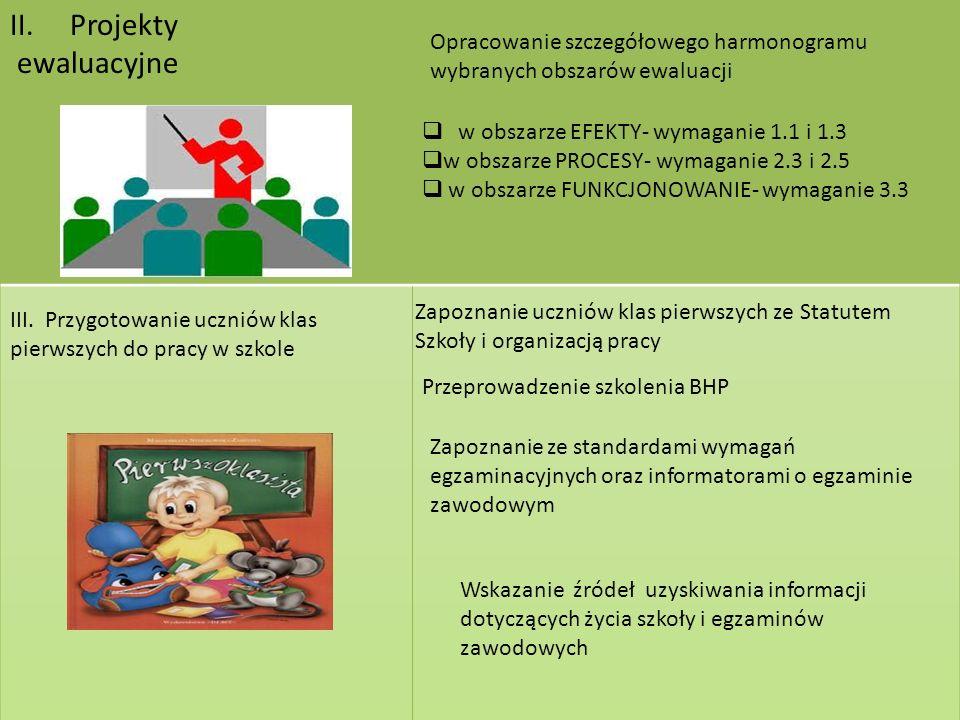 Opracowanie szczegółowego harmonogramu wybranych obszarów ewaluacji w obszarze EFEKTY- wymaganie 1.1 i 1.3 w obszarze PROCESY- wymaganie 2.3 i 2.5 w obszarze FUNKCJONOWANIE- wymaganie 3.3 Zapoznanie uczniów klas pierwszych ze Statutem Szkoły i organizacją pracy Przeprowadzenie szkolenia BHP Zapoznanie ze standardami wymagań egzaminacyjnych oraz informatorami o egzaminie zawodowym Wskazanie źródeł uzyskiwania informacji dotyczących życia szkoły i egzaminów zawodowych III.