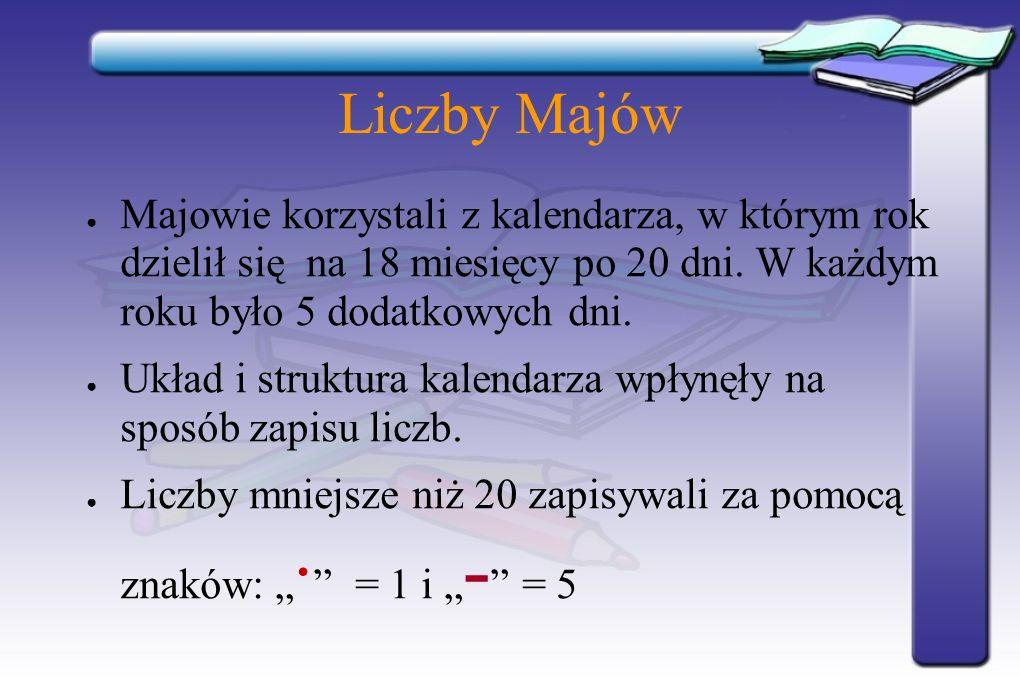 Liczby Majów Majowie korzystali z kalendarza, w którym rok dzielił się na 18 miesięcy po 20 dni. W każdym roku było 5 dodatkowych dni. Układ i struktu