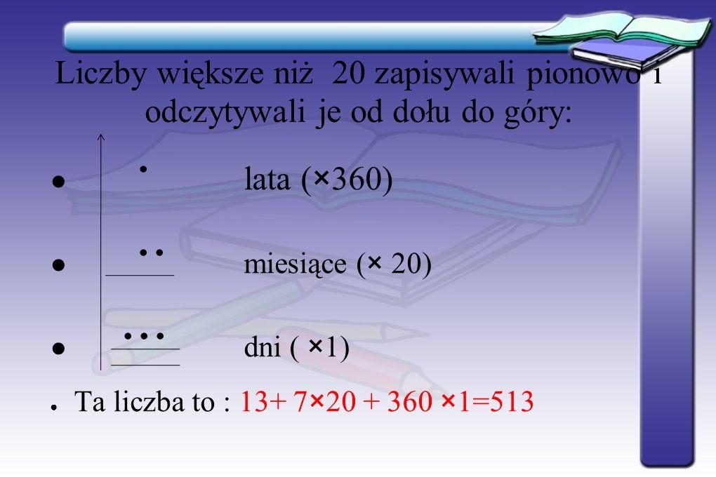 Liczby większe niż 20 zapisywali pionowo i odczytywali je od dołu do góry: lata (×360) miesiące (× 20) dni ( ×1) Ta liczba to : 13+ 7×20 + 360 ×1=513