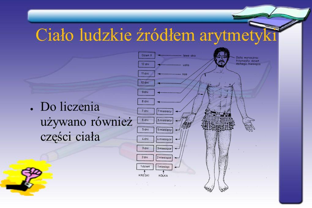Ciało ludzkie źródłem arytmetyki Do liczenia używano również części ciała