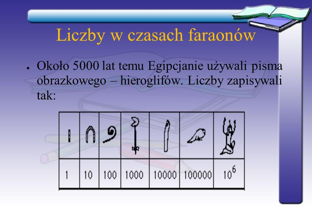 Liczby w czasach faraonów Około 5000 lat temu Egipcjanie używali pisma obrazkowego – hieroglifów. Liczby zapisywali tak: