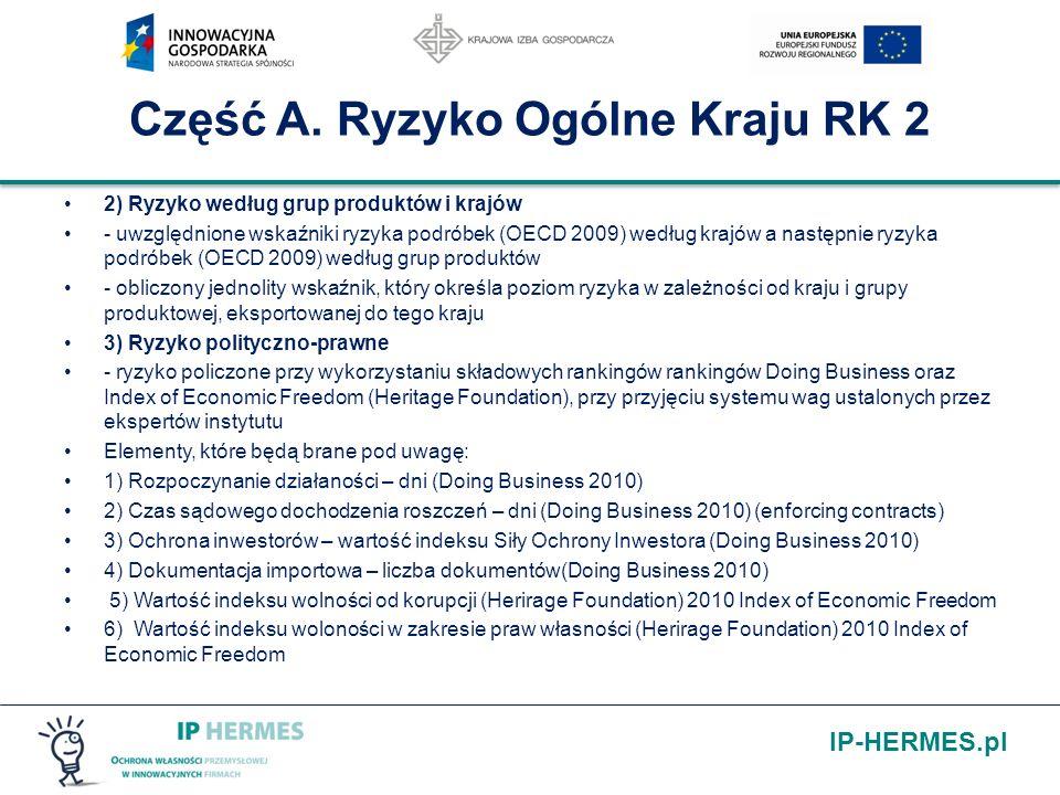 IP-HERMES.pl Część A.