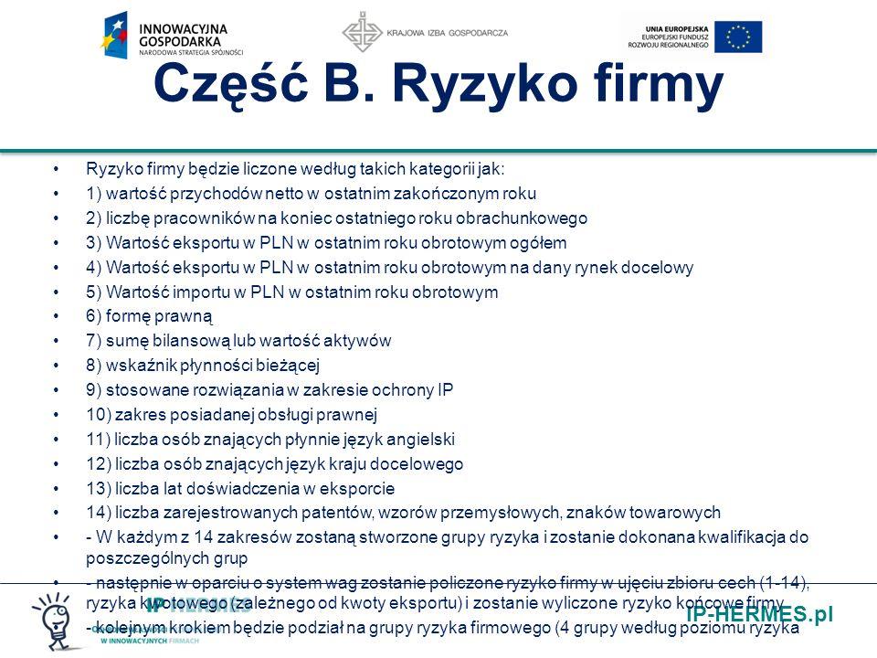 IP-HERMES.pl Część B.