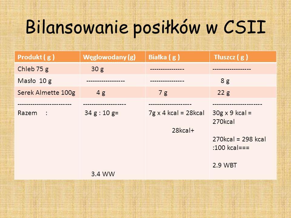 Bilansowanie posiłków w CSII Produkt ( g )Węglowodany (g)Białka ( g ) Tłuszcz ( g ) Chleb 75 g 30 g ---------------------------------- Masło 10 g ------------------ ---------------- 8 g Serek Almette 100g 4 g 7 g 22 g ------------------------- Razem : -------------------- 34 g : 10 g= 3.4 WW -------------------- 7g x 4 kcal = 28kcal 28kcal+ ----------------------- 30g x 9 kcal = 270kcal 270kcal = 298 kcal :100 kcal=== 2.9 WBT