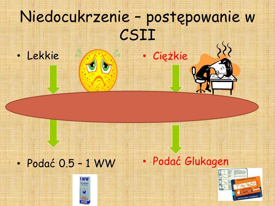 Niedocukrzenie – postępowanie w CSII Lekkie Zatrzymać pompę Podać 0.5 – 1 WW Ciężkie Przerwać dopływ insuliny Podać Glukagen