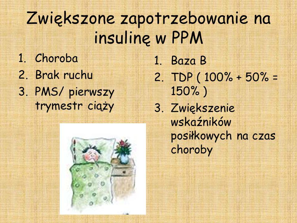 Zwiększone zapotrzebowanie na insulinę w PPM 1.Choroba 2.Brak ruchu 3.PMS/ pierwszy trymestr ciąży 1.Baza B 2.TDP ( 100% + 50% = 150% ) 3.Zwiększenie wskaźników posiłkowych na czas choroby