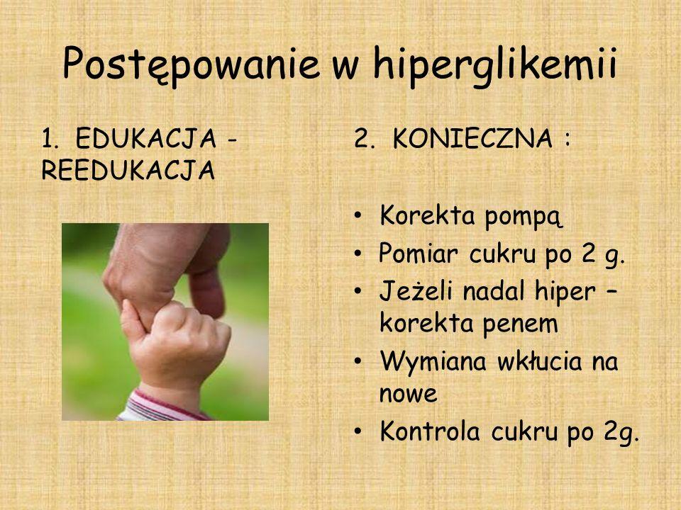 Postępowanie w hiperglikemii 1.EDUKACJA - REEDUKACJA 2.