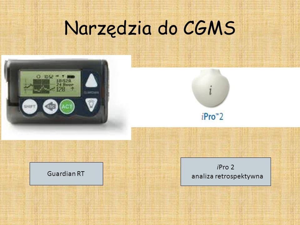 Narzędzia do CGMS Guardian RT iPro 2 analiza retrospektywna