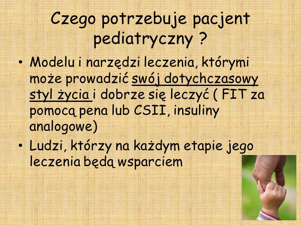 Czego potrzebuje pacjent pediatryczny .