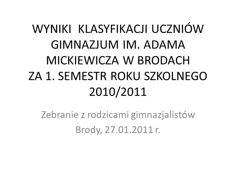 WYNIKI KLASYFIKACJI UCZNIÓW GIMNAZJUM IM. ADAMA MICKIEWICZA W BRODACH ZA 1. SEMESTR ROKU SZKOLNEGO 2010/2011 Zebranie z rodzicami gimnazjalistów Brody