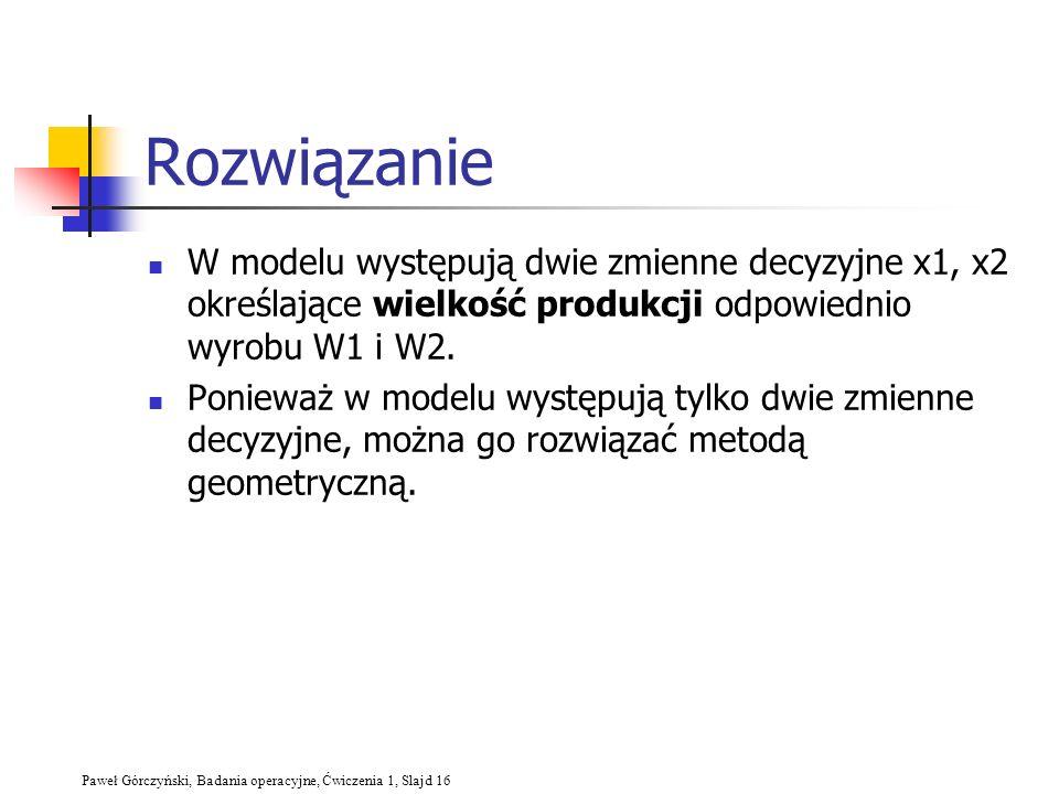 Paweł Górczyński, Badania operacyjne, Ćwiczenia 1, Slajd 16 Rozwiązanie W modelu występują dwie zmienne decyzyjne x1, x2 określające wielkość produkcj