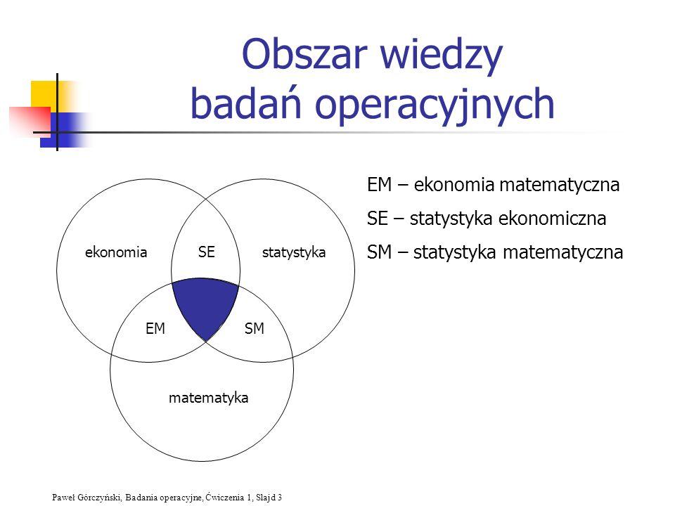 Paweł Górczyński, Badania operacyjne, Ćwiczenia 1, Slajd 3 Obszar wiedzy badań operacyjnych matematyka statystykaekonomia EMSM SE EM – ekonomia matema