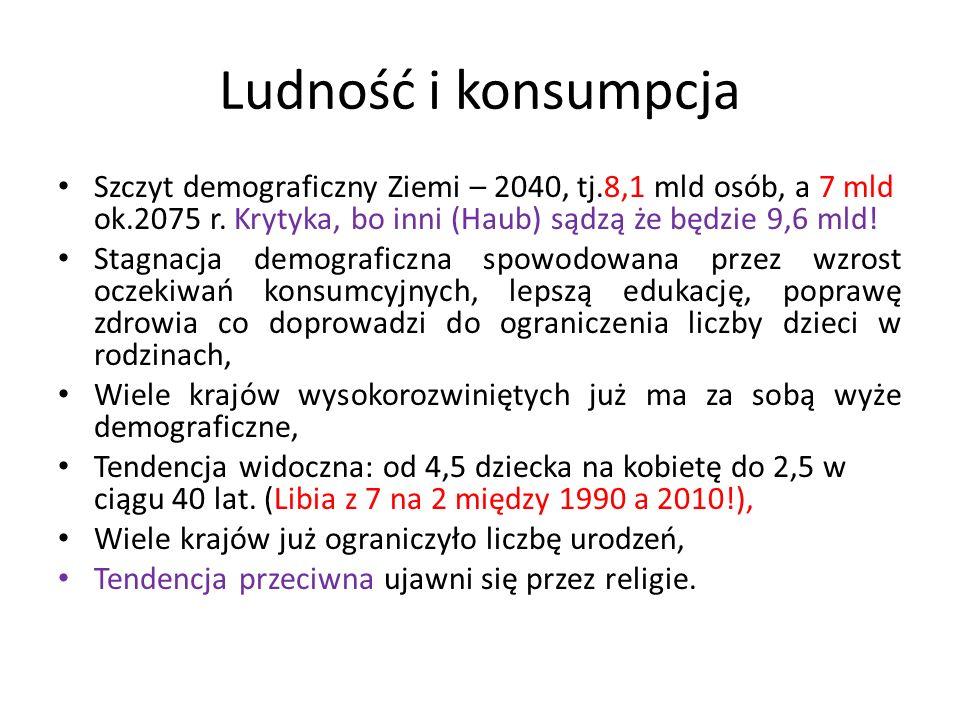 Ludność i konsumpcja Szczyt demograficzny Ziemi – 2040, tj.8,1 mld osób, a 7 mld ok.2075 r.