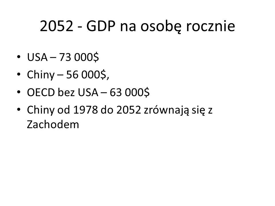 2052 - GDP na osobę rocznie USA – 73 000$ Chiny – 56 000$, OECD bez USA – 63 000$ Chiny od 1978 do 2052 zrównają się z Zachodem