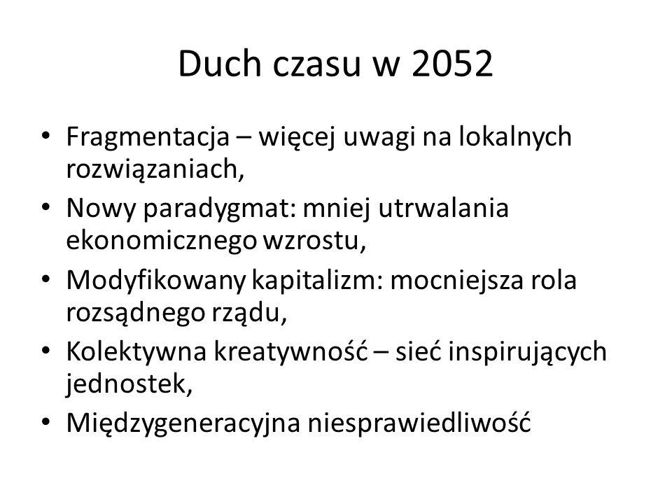Duch czasu w 2052 Fragmentacja – więcej uwagi na lokalnych rozwiązaniach, Nowy paradygmat: mniej utrwalania ekonomicznego wzrostu, Modyfikowany kapitalizm: mocniejsza rola rozsądnego rządu, Kolektywna kreatywność – sieć inspirujących jednostek, Międzygeneracyjna niesprawiedliwość