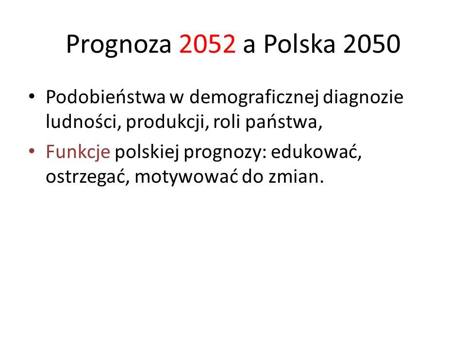 Prognoza 2052 a Polska 2050 Podobieństwa w demograficznej diagnozie ludności, produkcji, roli państwa, Funkcje polskiej prognozy: edukować, ostrzegać, motywować do zmian.