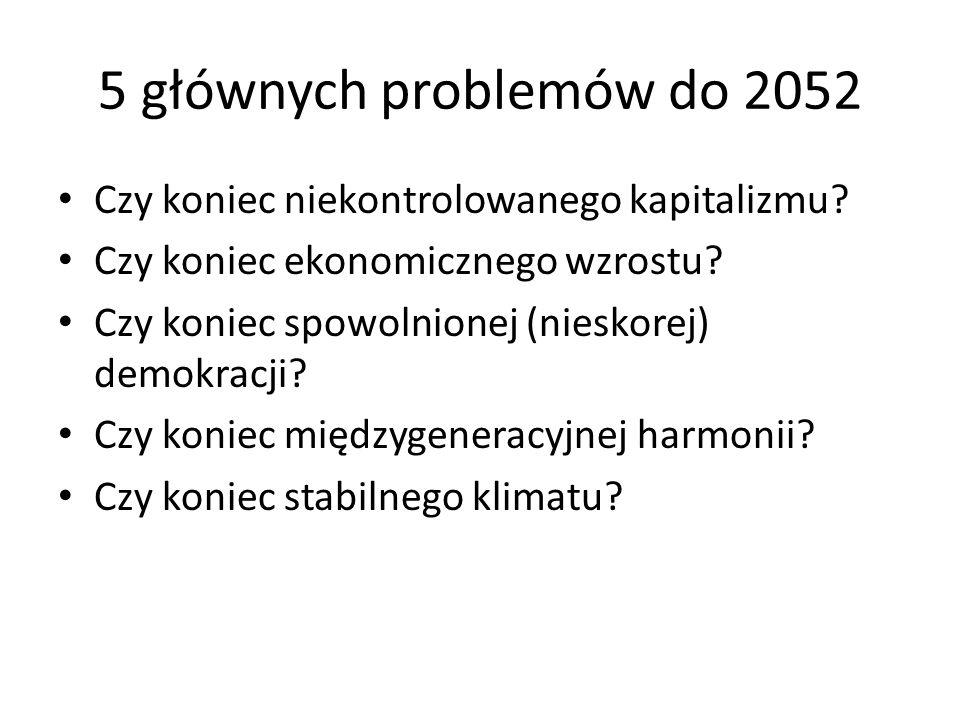 5 głównych problemów do 2052 Czy koniec niekontrolowanego kapitalizmu.