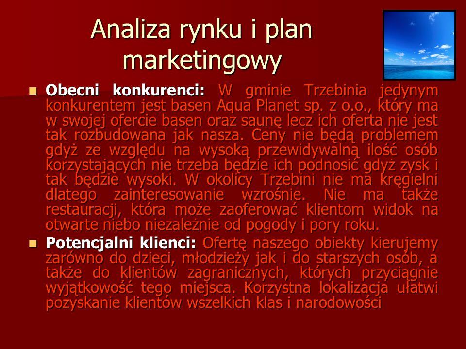 Analiza rynku i plan marketingowy Obecni konkurenci: W gminie Trzebinia jedynym konkurentem jest basen Aqua Planet sp.