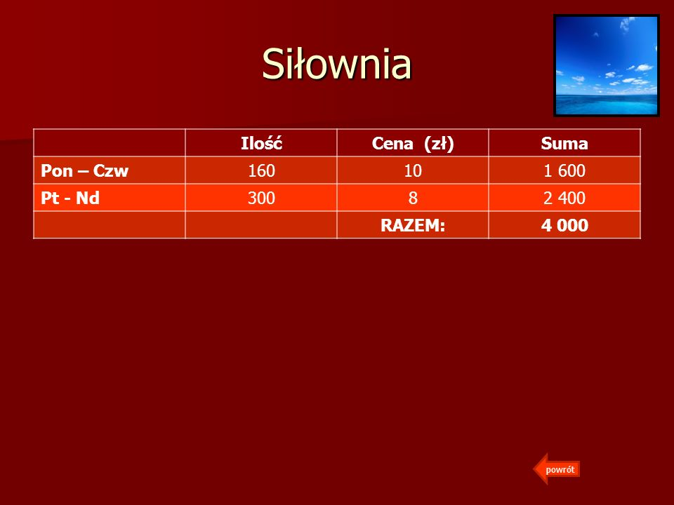 Siłownia IlośćCena (zł)Suma Pon – Czw160101 600 Pt - Nd30082 400 RAZEM:4 000 powrót