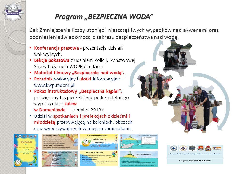 Program BEZPIECZNA WODA Konferencja prasowa - prezentacja działań wakacyjnych, Lekcja pokazowa z udziałem Policji, Państwowej Straży Pożarnej i WOPR d