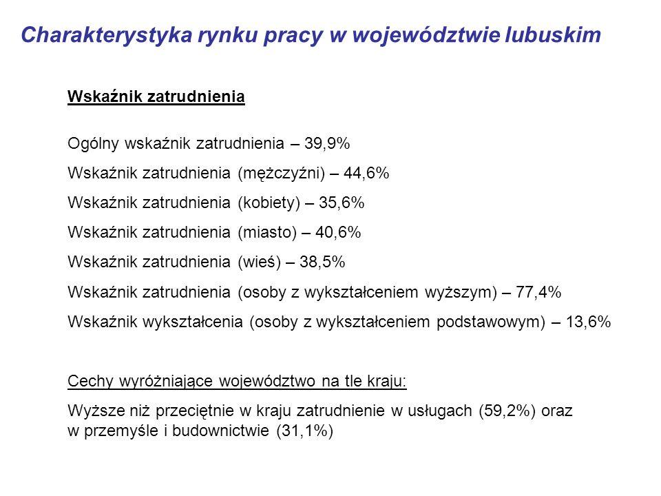 Charakterystyka rynku pracy w województwie lubuskim Poziom bezrobocia Stopa bezrobocia w I kwartale 2006r.