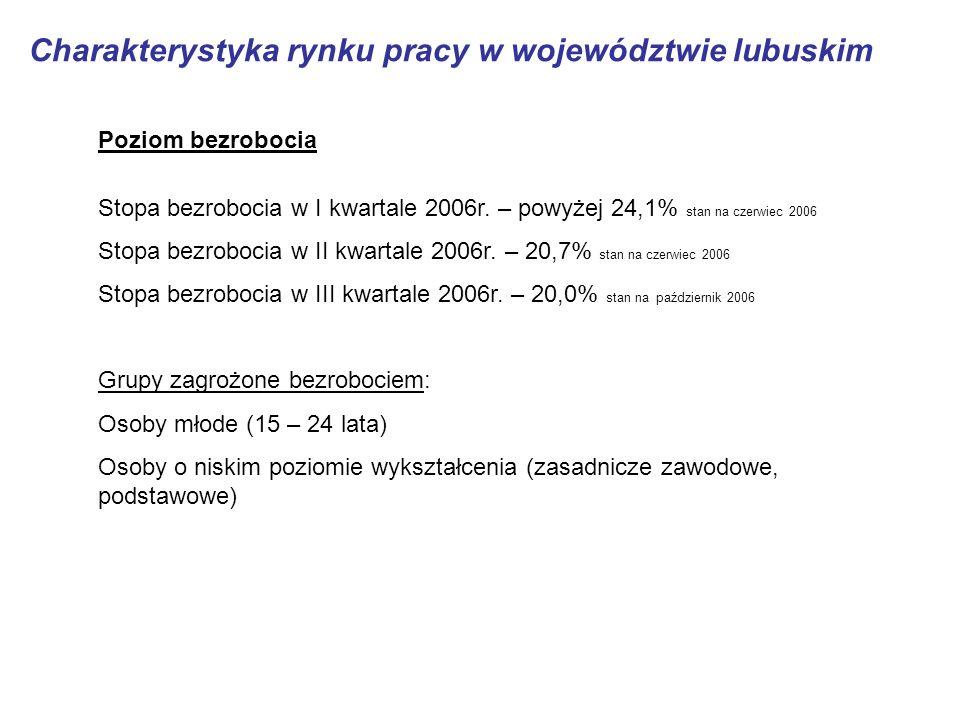 Pracujący - minimalne oczekiwania pracodawcy wobec kandydata na stanowisko PRACOWNIK ADMINISTRACYJNO - BIUROWY (w%, N=989) Kwalifikacje i inne cechy pożądane na lubuskim rynku pracy