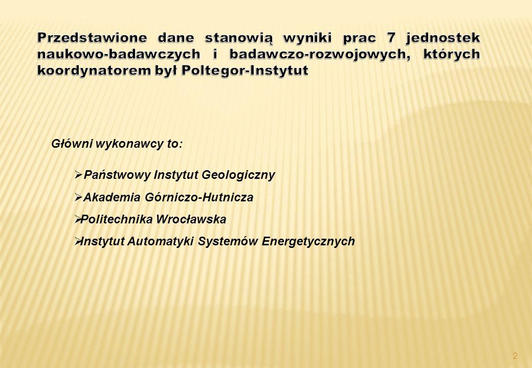 2 Państwowy Instytut Geologiczny Akademia Górniczo-Hutnicza Politechnika Wrocławska Instytut Automatyki Systemów Energetycznych Główni wykonawcy to:
