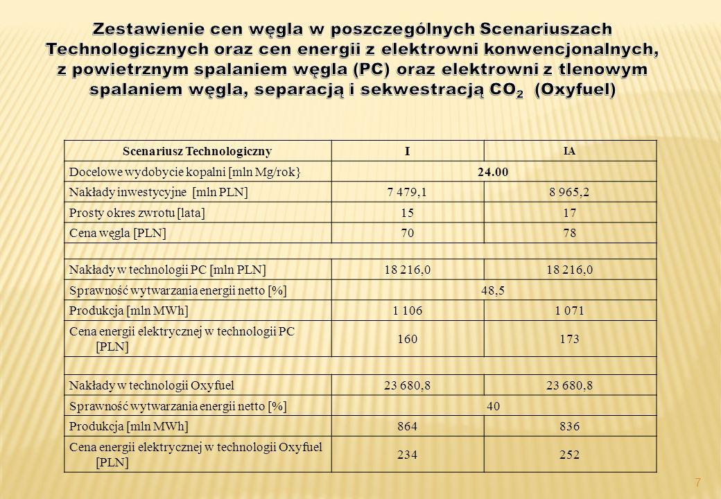 7 Scenariusz TechnologicznyI IA Docelowe wydobycie kopalni [mln Mg/rok}24.00 Nakłady inwestycyjne [mln PLN]7 479,18 965,2 Prosty okres zwrotu [lata]1517 Cena węgla [PLN]7078 Nakłady w technologii PC [mln PLN]18 216,0 Sprawność wytwarzania energii netto [%]48,5 Produkcja [mln MWh]1 1061 071 Cena energii elektrycznej w technologii PC [PLN] 160173 Nakłady w technologii Oxyfuel23 680,8 Sprawność wytwarzania energii netto [%]40 Produkcja [mln MWh]864836 Cena energii elektrycznej w technologii Oxyfuel [PLN] 234252