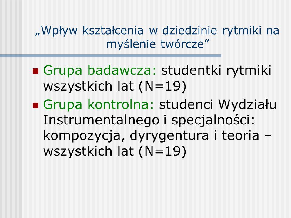 Wpływ kształcenia w dziedzinie rytmiki na myślenie twórcze Grupa badawcza: studentki rytmiki wszystkich lat (N=19) Grupa kontrolna: studenci Wydziału
