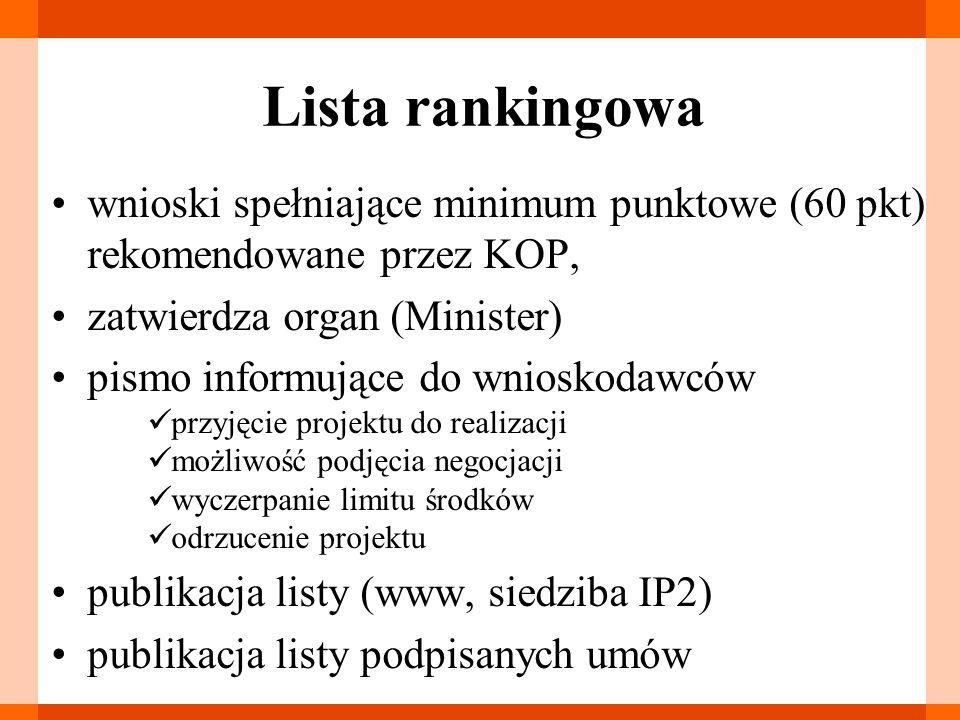 Lista rankingowa wnioski spełniające minimum punktowe (60 pkt) rekomendowane przez KOP, zatwierdza organ (Minister) pismo informujące do wnioskodawców przyjęcie projektu do realizacji możliwość podjęcia negocjacji wyczerpanie limitu środków odrzucenie projektu publikacja listy (www, siedziba IP2) publikacja listy podpisanych umów
