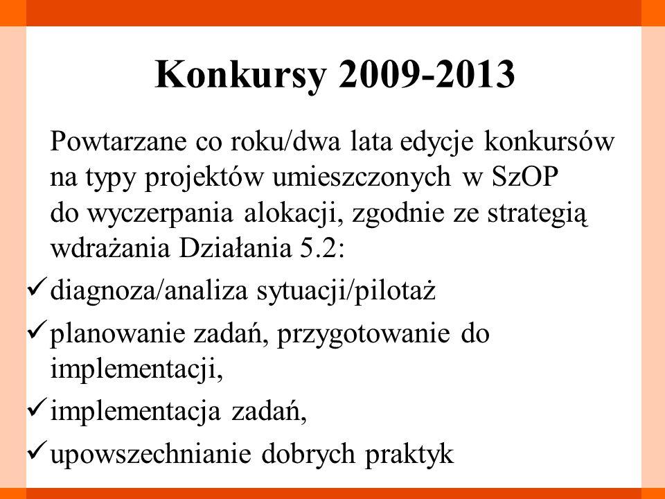 Konkursy 2009-2013 Powtarzane co roku/dwa lata edycje konkursów na typy projektów umieszczonych w SzOP do wyczerpania alokacji, zgodnie ze strategią wdrażania Działania 5.2: diagnoza/analiza sytuacji/pilotaż planowanie zadań, przygotowanie do implementacji, implementacja zadań, upowszechnianie dobrych praktyk