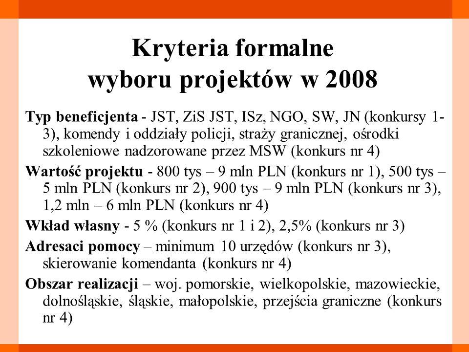 Kryteria formalne wyboru projektów w 2008 Typ beneficjenta - JST, ZiS JST, ISz, NGO, SW, JN (konkursy 1- 3), komendy i oddziały policji, straży granicznej, ośrodki szkoleniowe nadzorowane przez MSW (konkurs nr 4) Wartość projektu - 800 tys – 9 mln PLN (konkurs nr 1), 500 tys – 5 mln PLN (konkurs nr 2), 900 tys – 9 mln PLN (konkurs nr 3), 1,2 mln – 6 mln PLN (konkurs nr 4) Wkład własny - 5 % (konkurs nr 1 i 2), 2,5% (konkurs nr 3) Adresaci pomocy – minimum 10 urzędów (konkurs nr 3), skierowanie komendanta (konkurs nr 4) Obszar realizacji – woj.