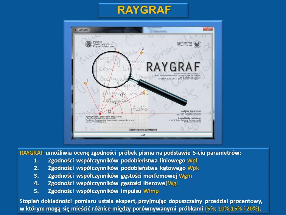RAYGRAF RAYGRAF RAYGRAF umożliwia ocenę zgodności próbek pisma na podstawie 5-ciu parametrów: 1.Zgodności współczynników podobieństwa liniowego Wpl 2.Zgodności współczynników podobieństwa kątowego Wpk 3.Zgodności współczynników gęstości morfemowej Wgm 4.Zgodności współczynników gęstości literowej Wgl 5.Zgodności współczynników impulsu Wimp Stopień dokładności pomiaru ustala ekspert, przyjmując dopuszczalny przedział procentowy, w którym mogą się mieścić różnice między porównywanymi próbkami (5%; 10%;15% i 20%).